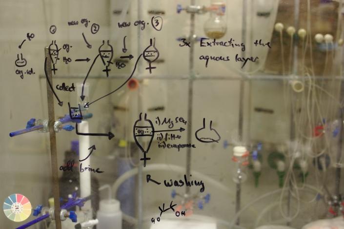 Design process in lab